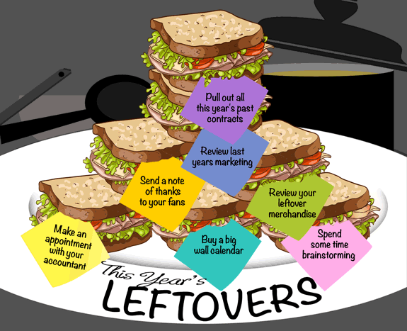 Great Things From Leftovers